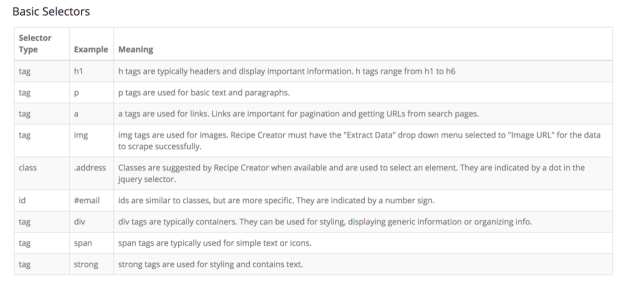the dynamic data scraping duo data miner recipe creator